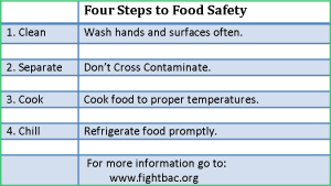 Four Steps to Food Safety 2